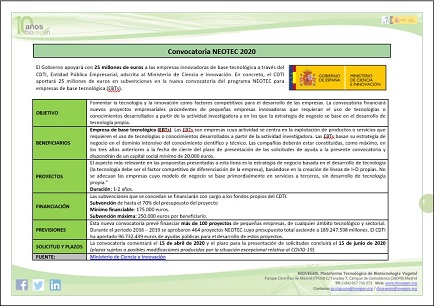 Informe BIOVEGEN. Convocatoria NEOTEC 2020